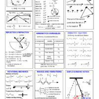 27 Physics Cheat Sheet with Graphics