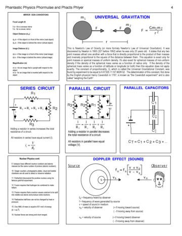 27 Physics Cheat Sheet with Graphics 4