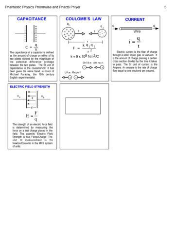 27 Physics Cheat Sheet with Graphics 5