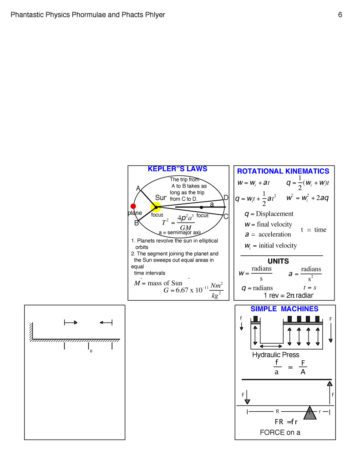 27 Physics Cheat Sheet with Graphics 6