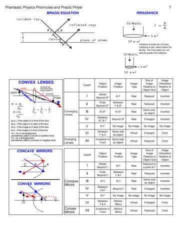27 Physics Cheat Sheet with Graphics 7