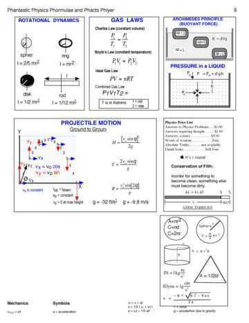 27 Physics Cheat Sheet with Graphics 8