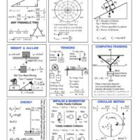 3-Page Physics Cheat Sheet with Graphics