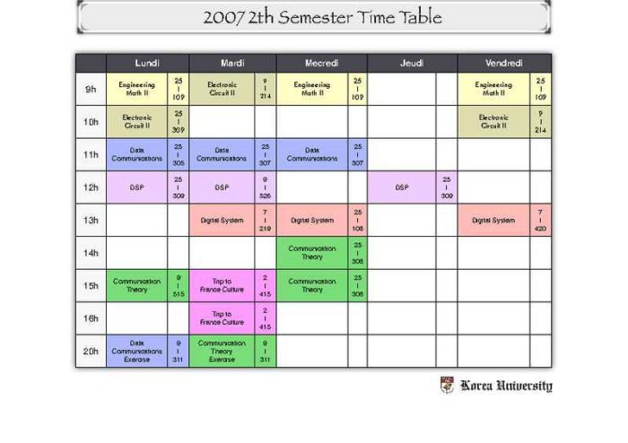 Basic Semester Course Schedule