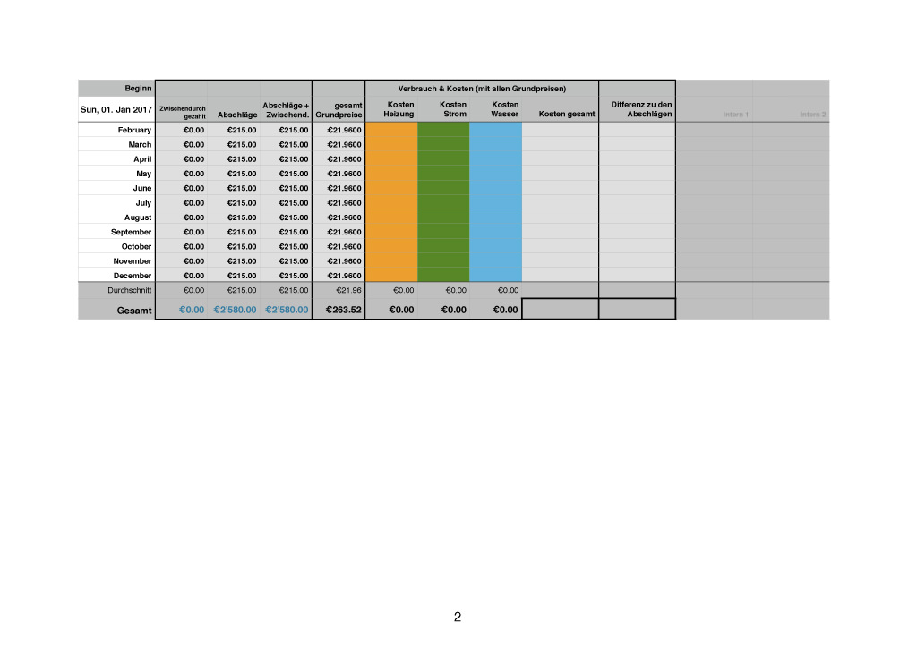 Billing and Consumption Costs Tracker 4
