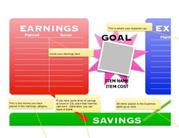 Budget Planning Worksheet with Photo Goal