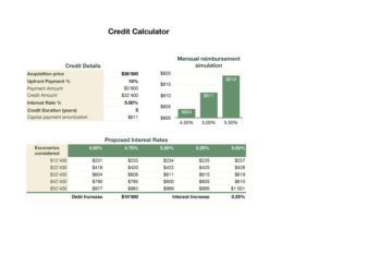 Credit Calculator