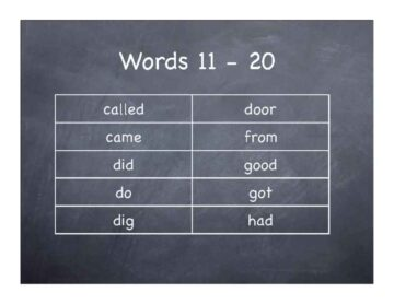 Keynote Sight Words List Words 11 to 20