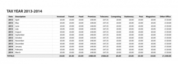 Monthly Log of Freelancing Expenses by Date