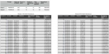 Mortgage Repayment Worksheet with Flexible Scenarios
