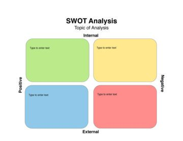 SWOT Analysis Worksheet