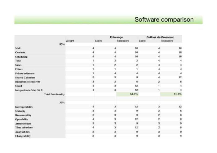 Software Comparison Worksheet