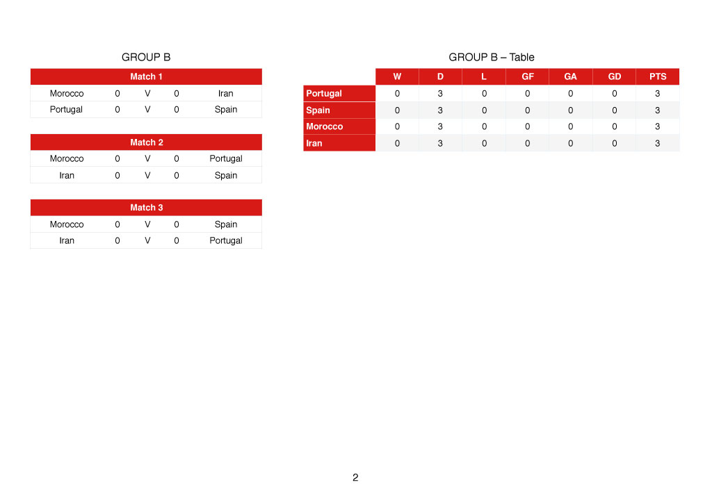 World Cup Russia Group B